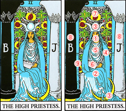THE HIGH PRIESTESS/女教皇