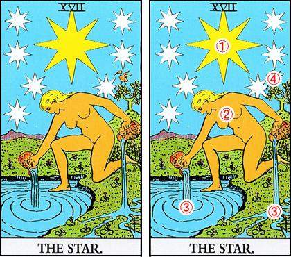 THE STAR/星