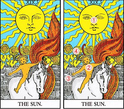 THE SUN/太陽