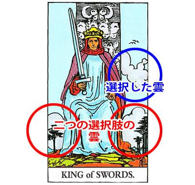 KING of SWORDS/ソードのキング